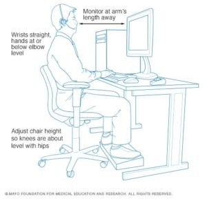Office ergonomics: Your how-to guide